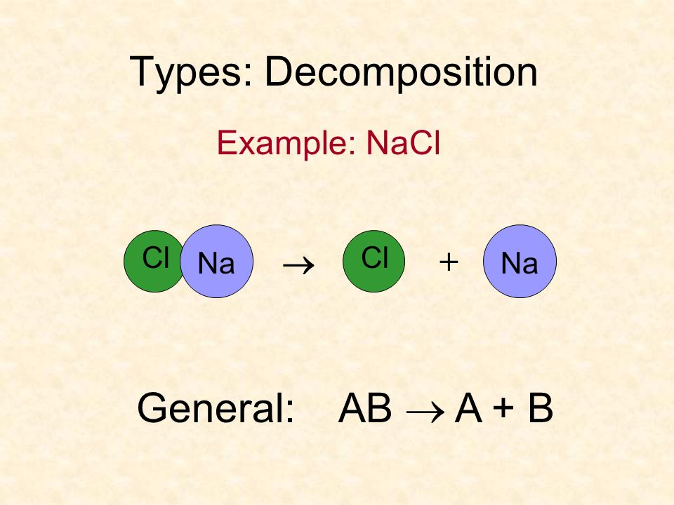 Types: Decomposition Example: NaCl  Cl Na Cl + Na General: AB  A + B