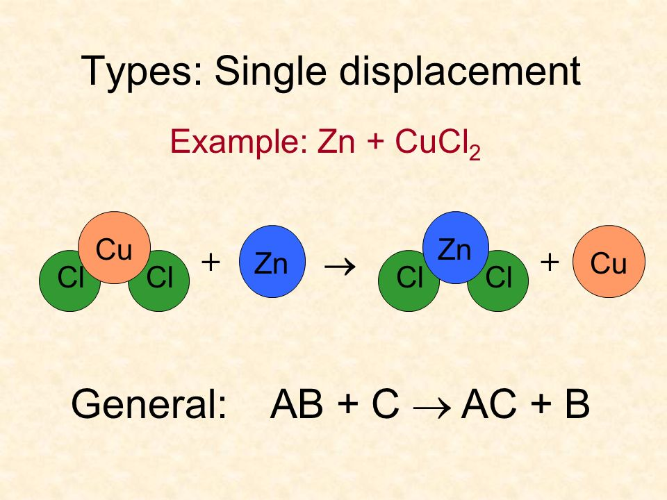 Types: Single displacement
