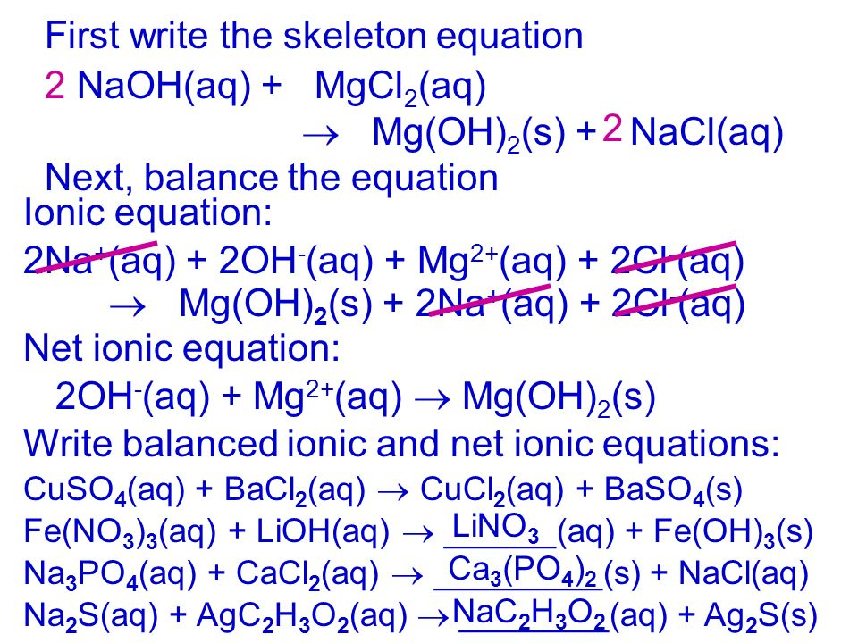 how to write balanced ionic equations Ionic equation worksheet write balanced molecular, total ionic, and net ionic equations for each of the following i aqueous sodium hydroxide reacts with aqueous.
