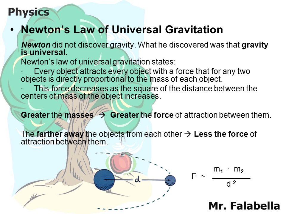 how to find m2 gravitation