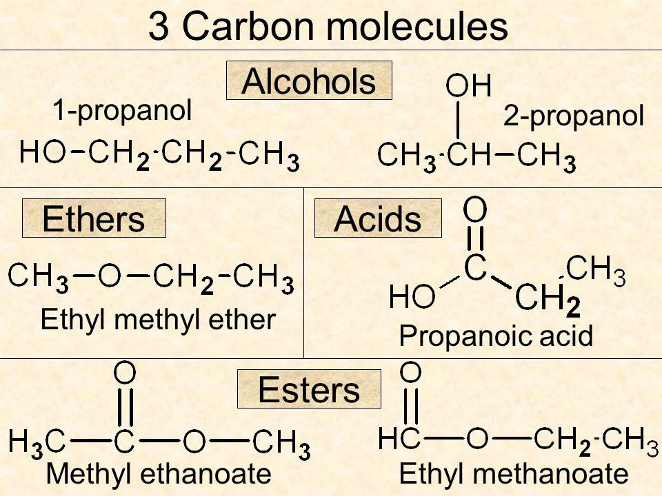 3 Carbon molecules Alcohols Ethers Acids Esters 1-propanol 2-propanol