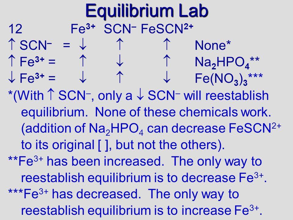 Equilibrium Lab 12 Fe3+ SCN– FeSCN2+  SCN– =    None*