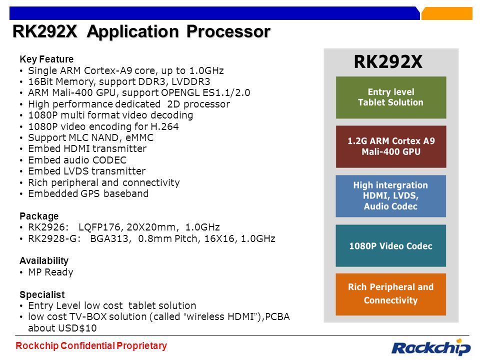RK292X Application Processor