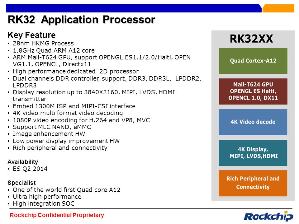 RK32 Application Processor