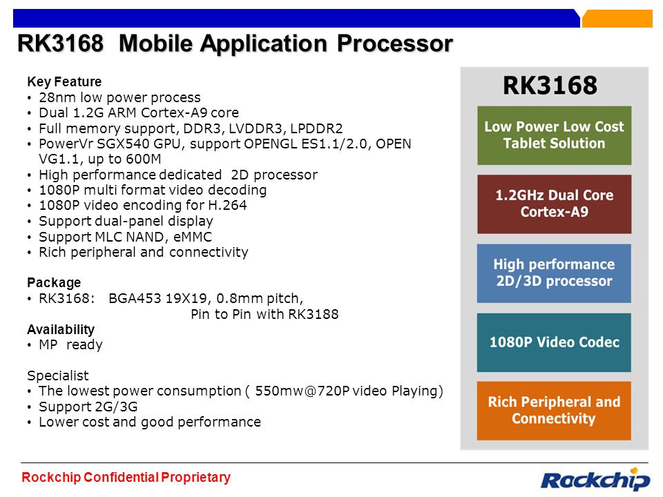 RK3168 Mobile Application Processor