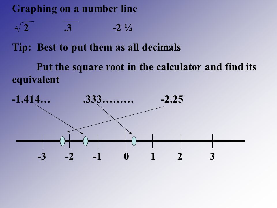 Graphing on a number line