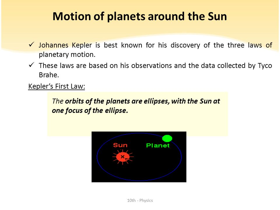 Motion of planets around the Sun