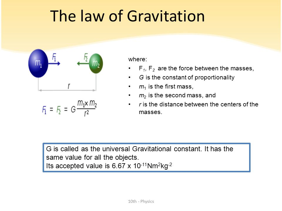 The law of Gravitation where: F1, F2 are the force between the masses, G is the constant of proportionality.
