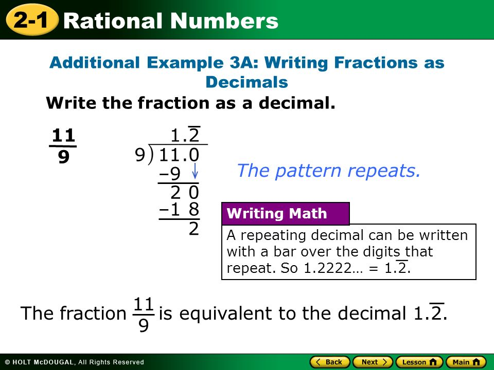 Additional Example 3A: Writing Fractions as Decimals