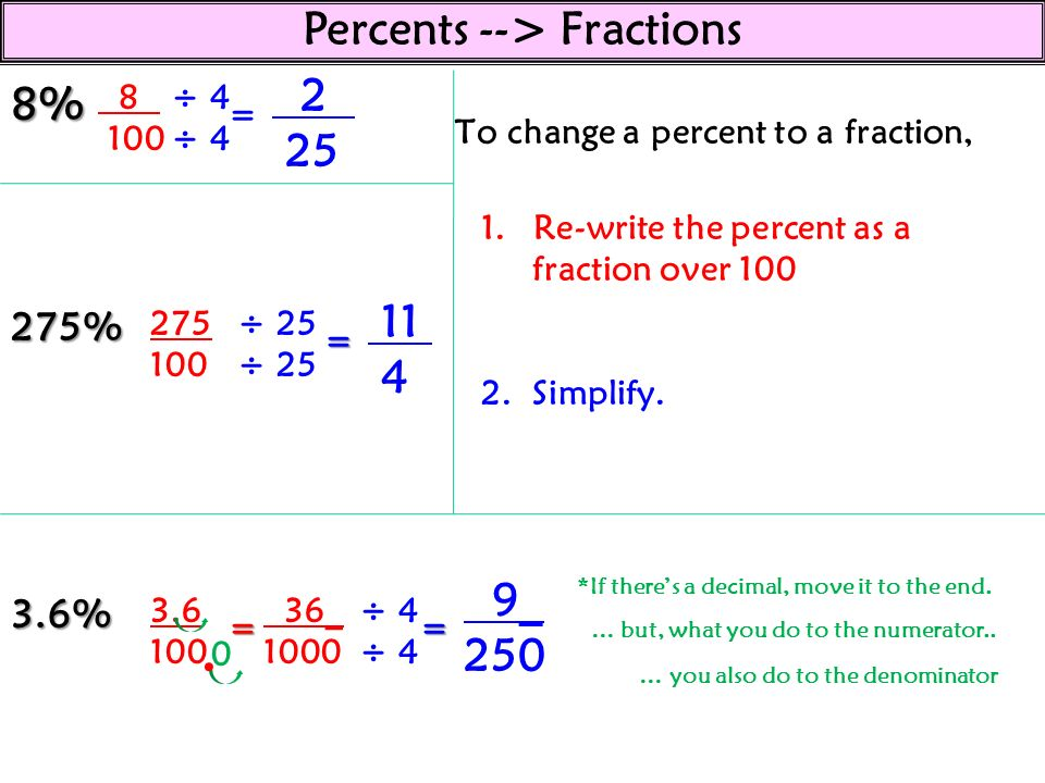 how to go from fraction to percent