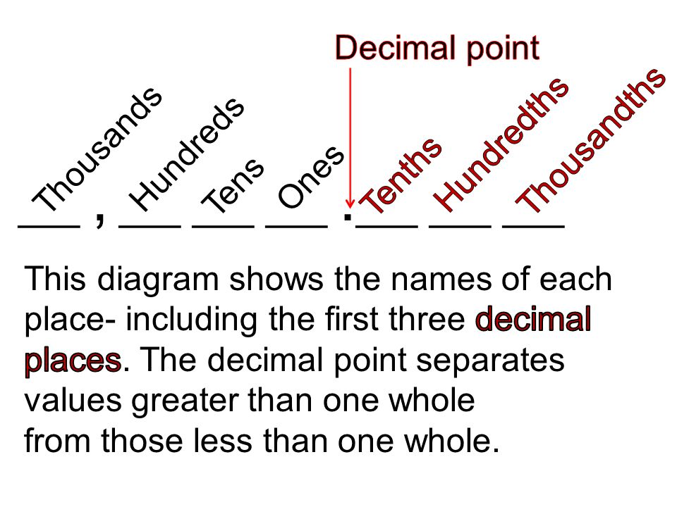 how to find the exact value of a decimal