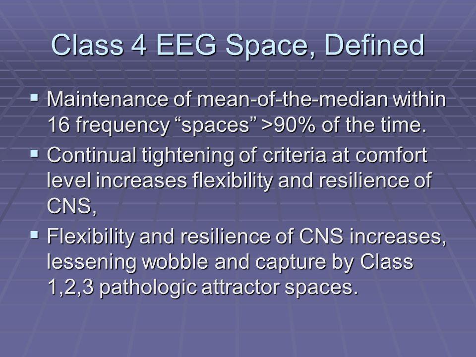 Class 4 EEG Space, Defined