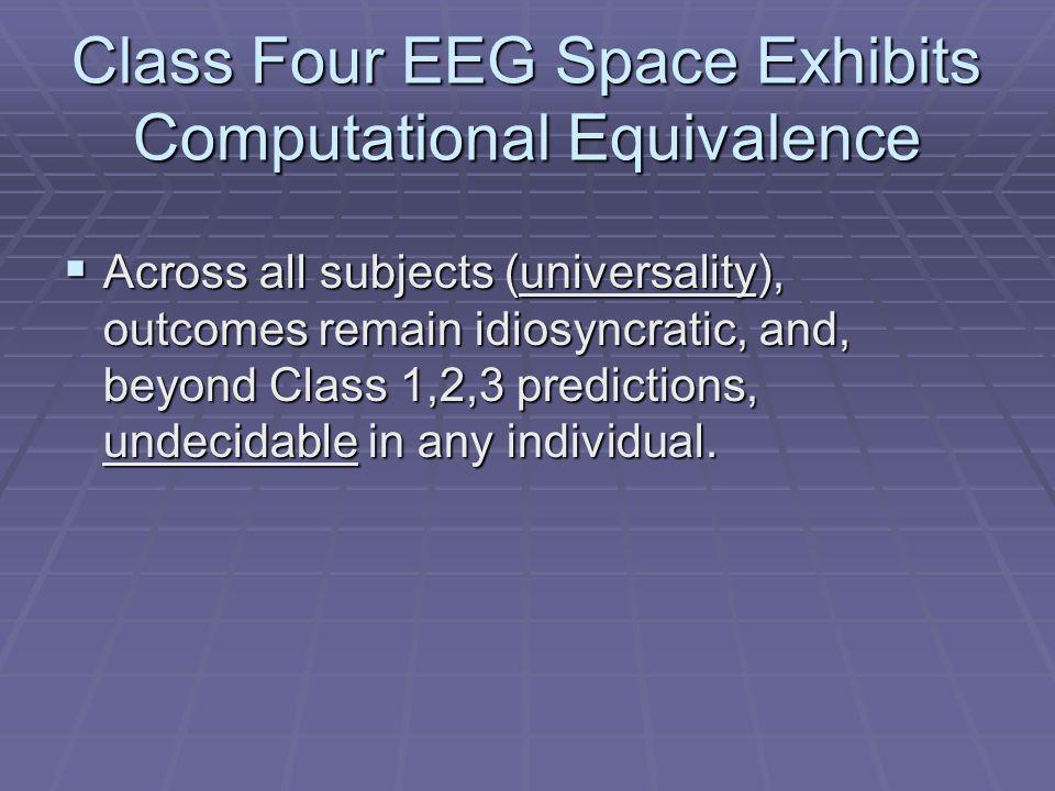 Class Four EEG Space Exhibits Computational Equivalence