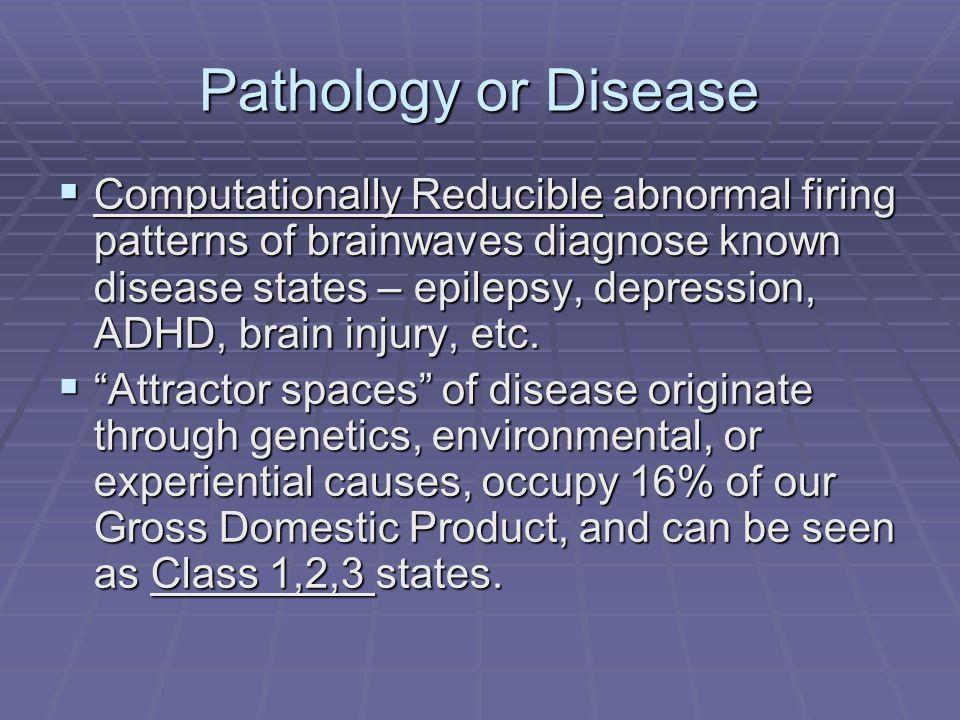 Pathology or Disease