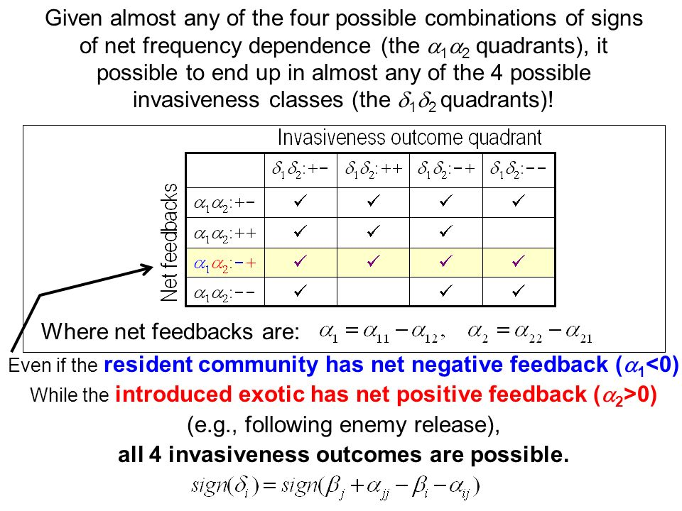 all 4 invasiveness outcomes are possible.
