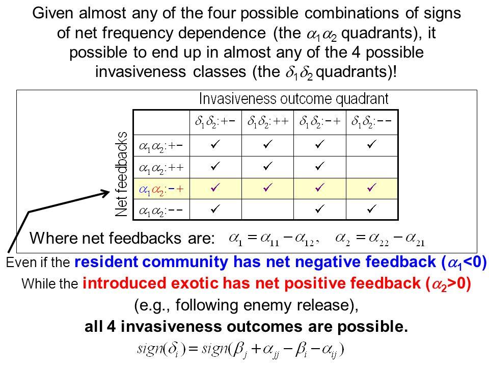 all 4 invasiveness outcomes are possible.
