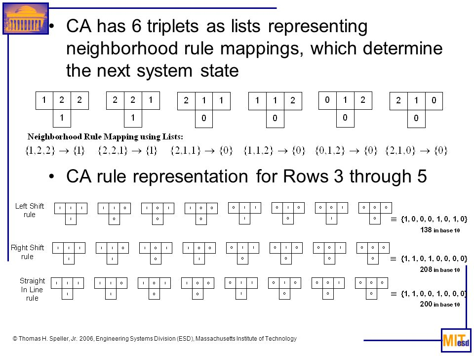 CA rule representation for Rows 3 through 5