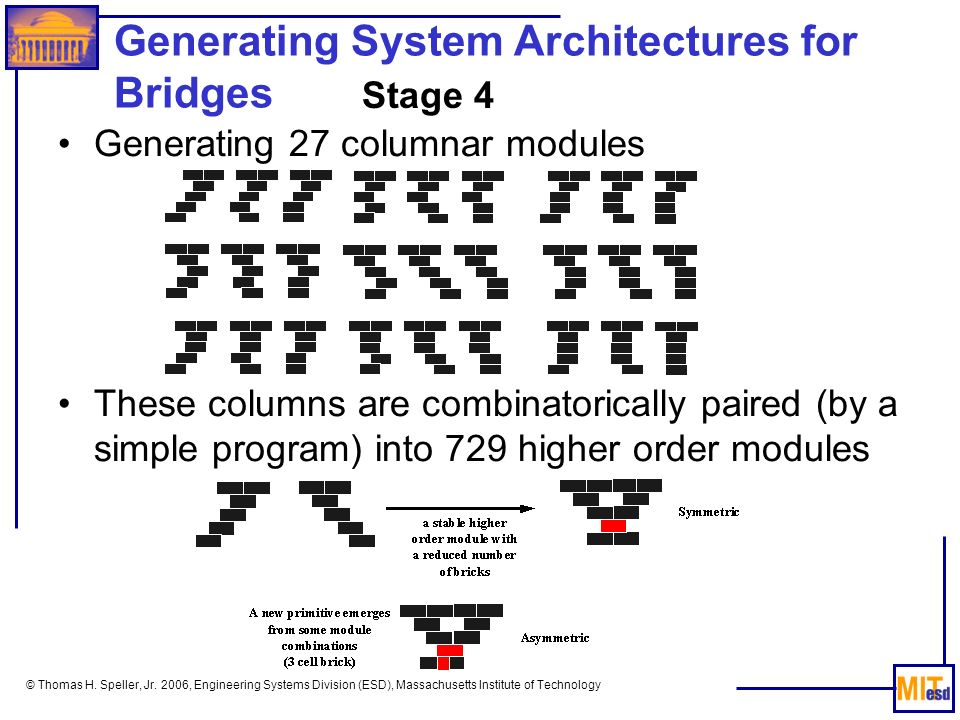 Generating System Architectures for Bridges