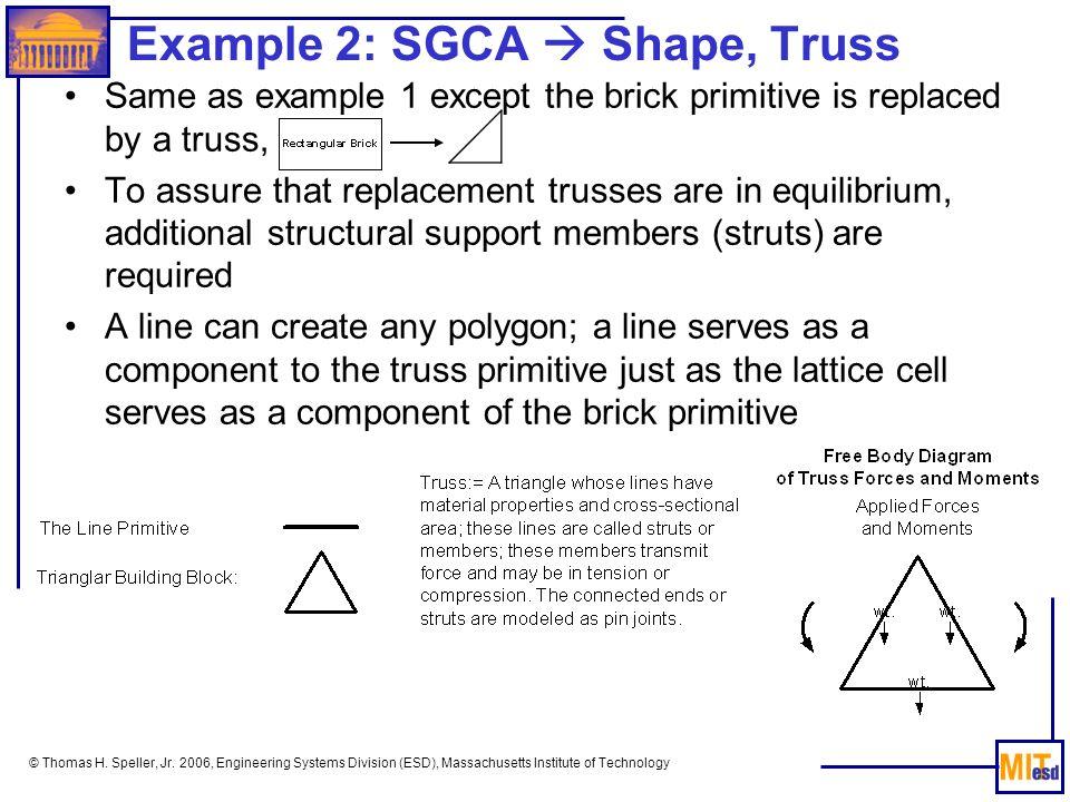 Example 2: SGCA  Shape, Truss