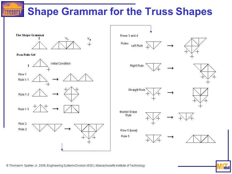 Shape Grammar for the Truss Shapes