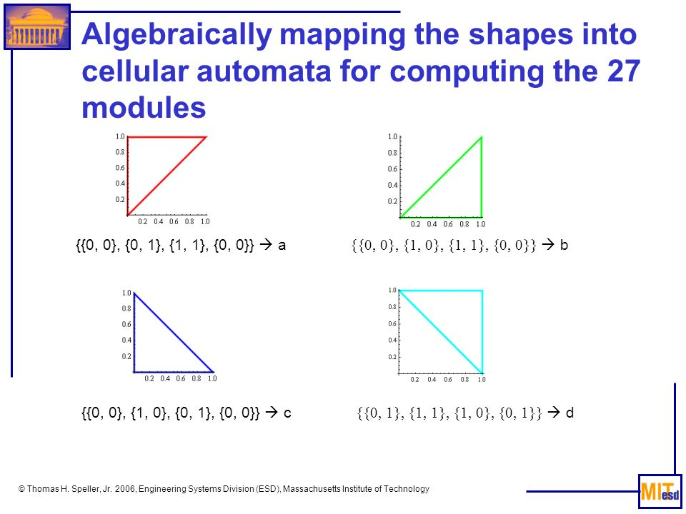 Algebraically mapping the shapes into cellular automata for computing the 27 modules