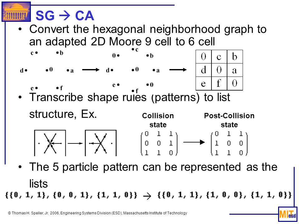 SG  CA Convert the hexagonal neighborhood graph to an adapted 2D Moore 9 cell to 6 cell. Transcribe shape rules (patterns) to list structure, Ex.