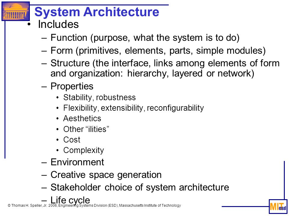 System Architecture Includes