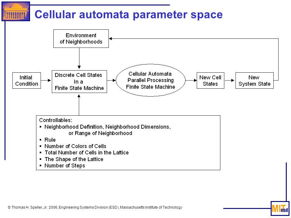 Cellular automata parameter space