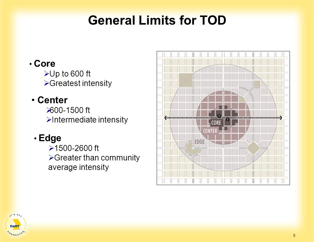General Limits for TOD Center Core Up to 600 ft Greatest intensity