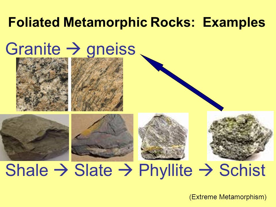 structure of metamorphic rocks pdf