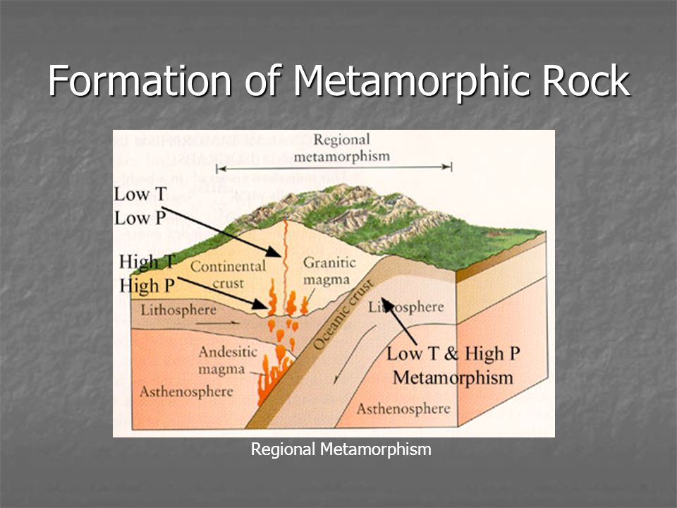 Rocks And The Rock Cycle Ppt Video Online Download