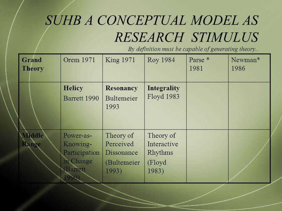 Understanding research philosophy