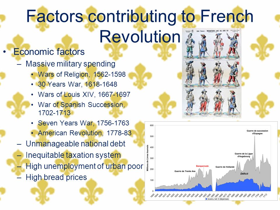 the contributing factors that caused the thirty year war Perhaps it was this continuous and regular reporting itself that led europeans to think of this war as one coherent event, namely the thirty years' war, and not the reason for this status accorded to small military incidents lay in the short intervals between reporting that characterized many news media.