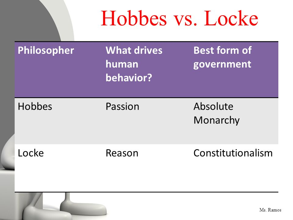 Hobbes, Locke and Rousseau Comparison Grid