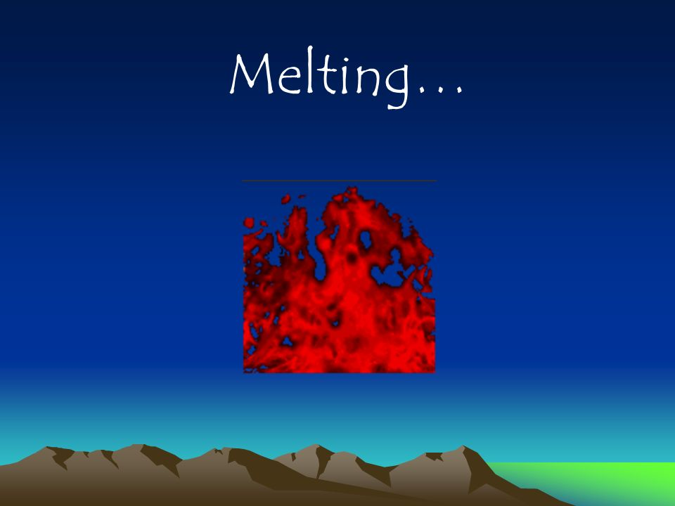 The Rock Cycle Melting Cooling Melted Rock Weathering And