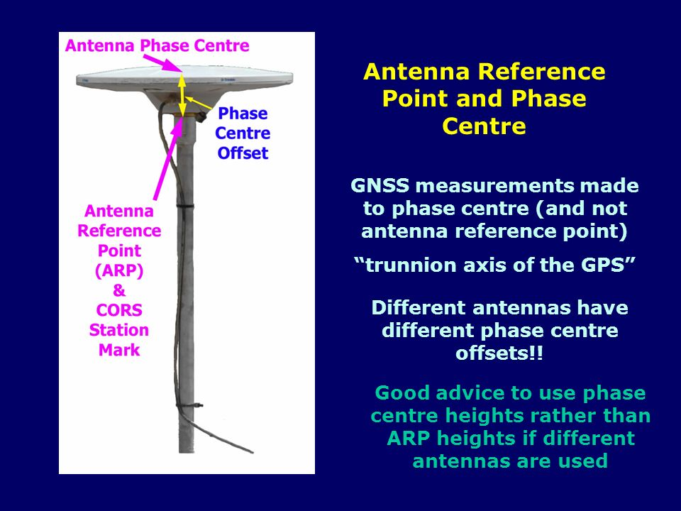 Antenna Reference Point and Phase Centre