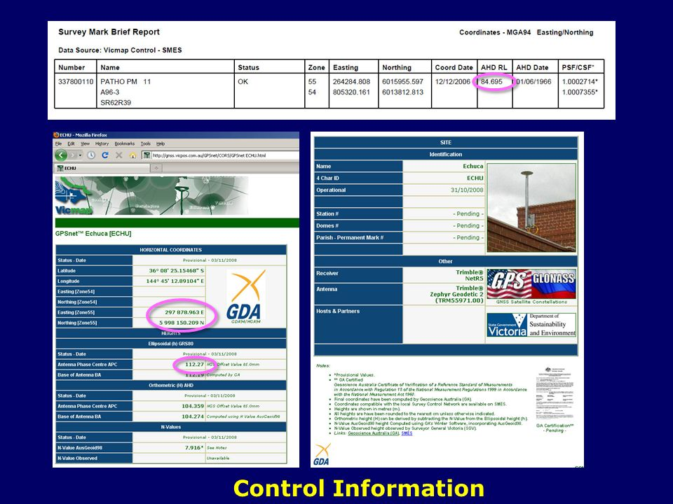 Control Information