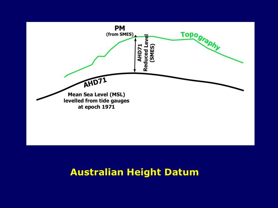 Australian Height Datum