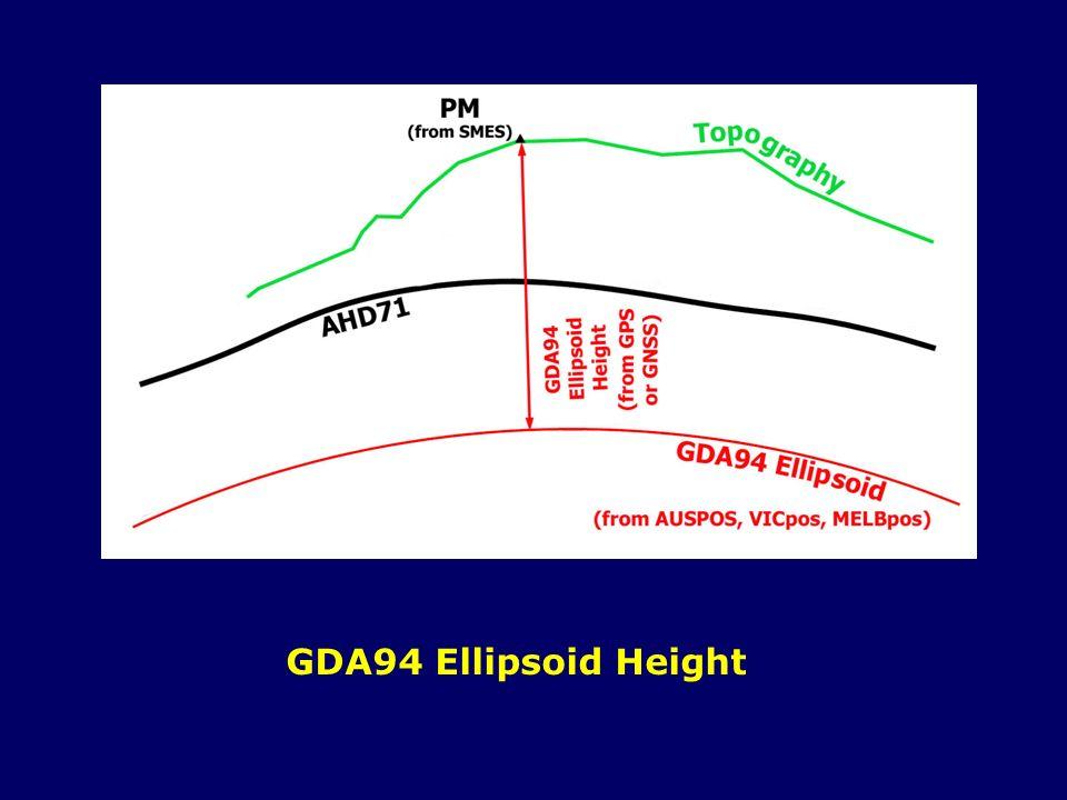 GDA94 Ellipsoid Height