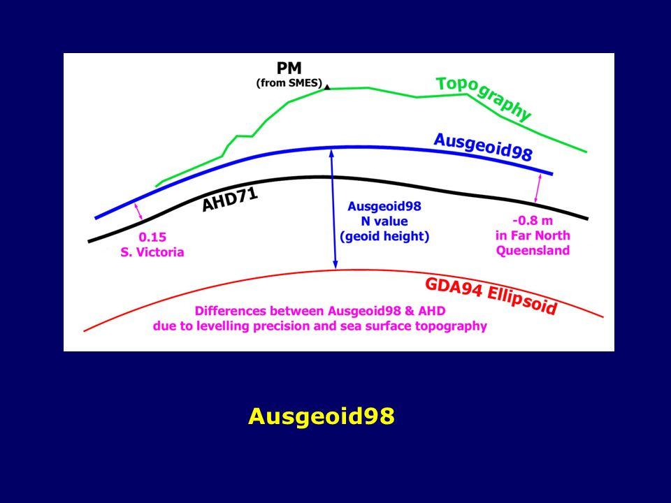 Ausgeoid98