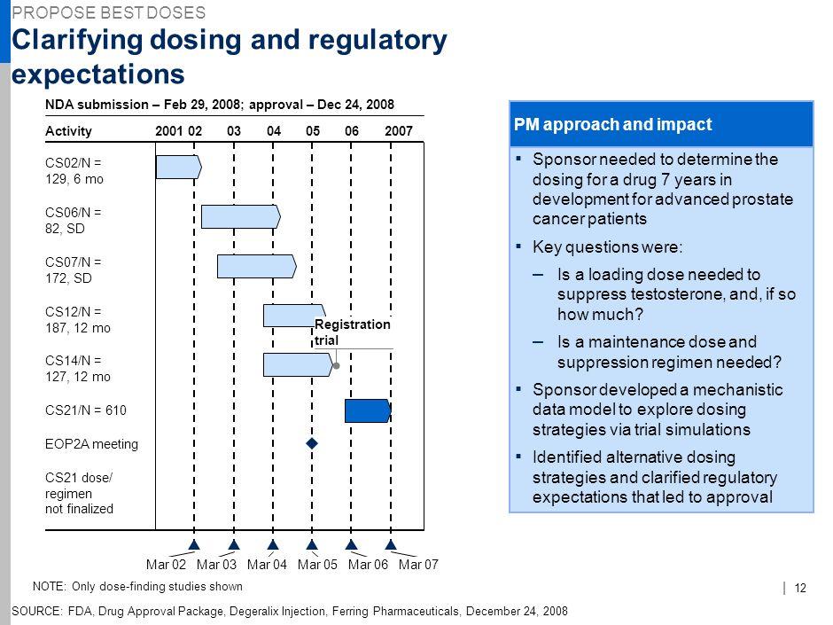 Clarifying dosing and regulatory expectations