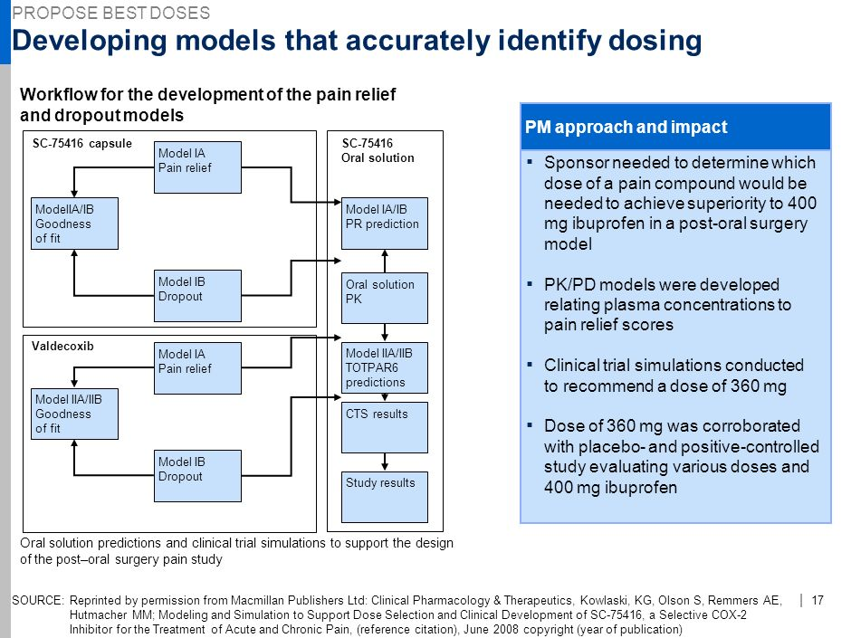 Developing models that accurately identify dosing
