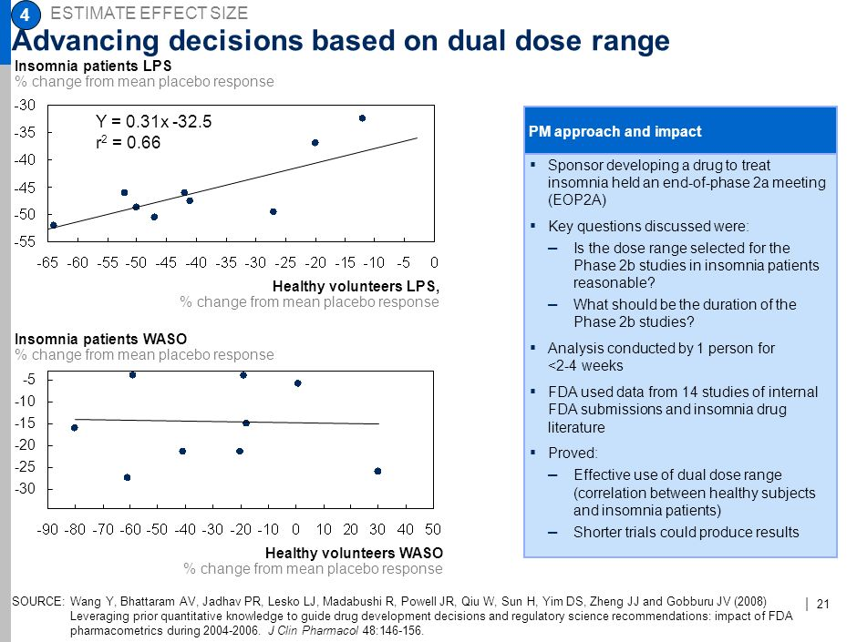 Advancing decisions based on dual dose range