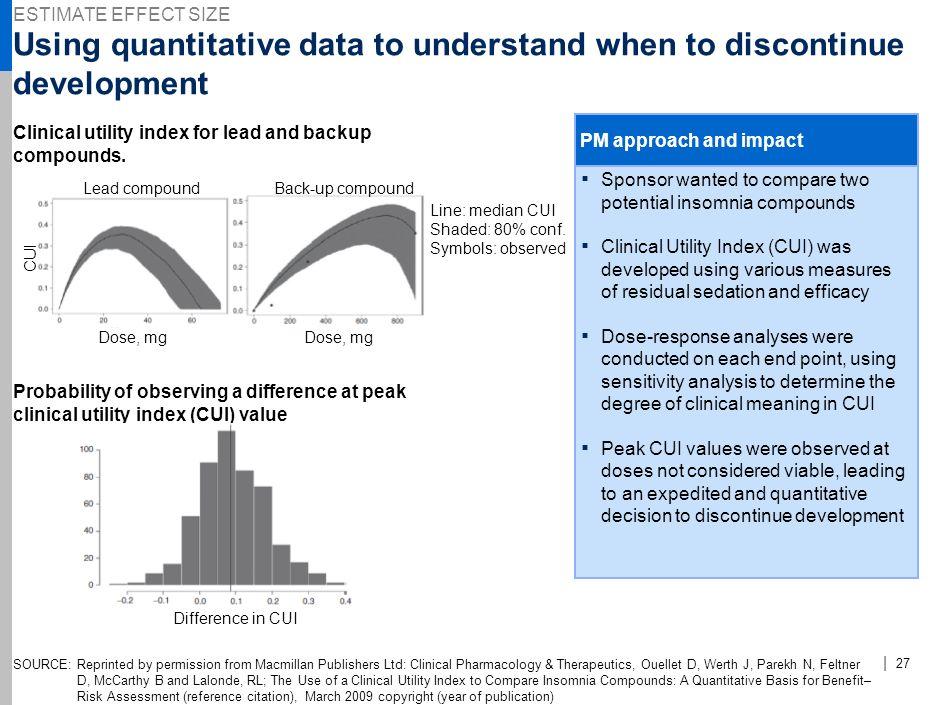 Using quantitative data to understand when to discontinue development