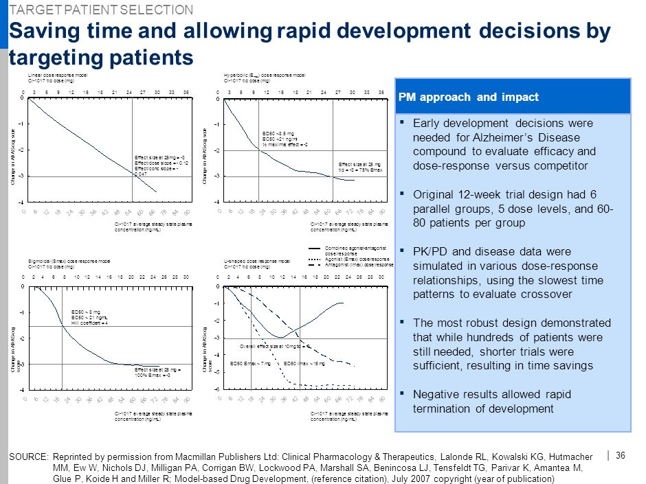 y TARGET PATIENT SELECTION. NJE-AAA123-20090923- Saving time and allowing rapid development decisions by targeting patients.