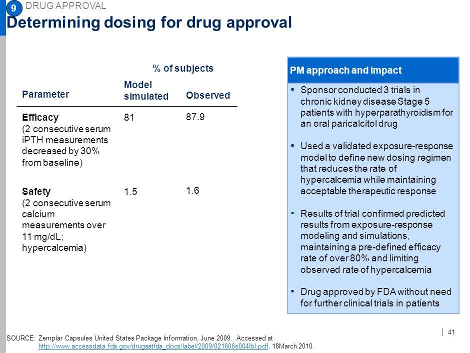 Determining dosing for drug approval