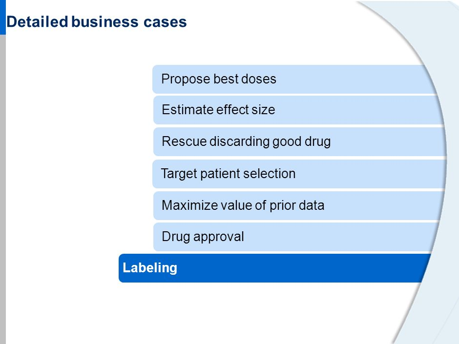 Detailed business cases