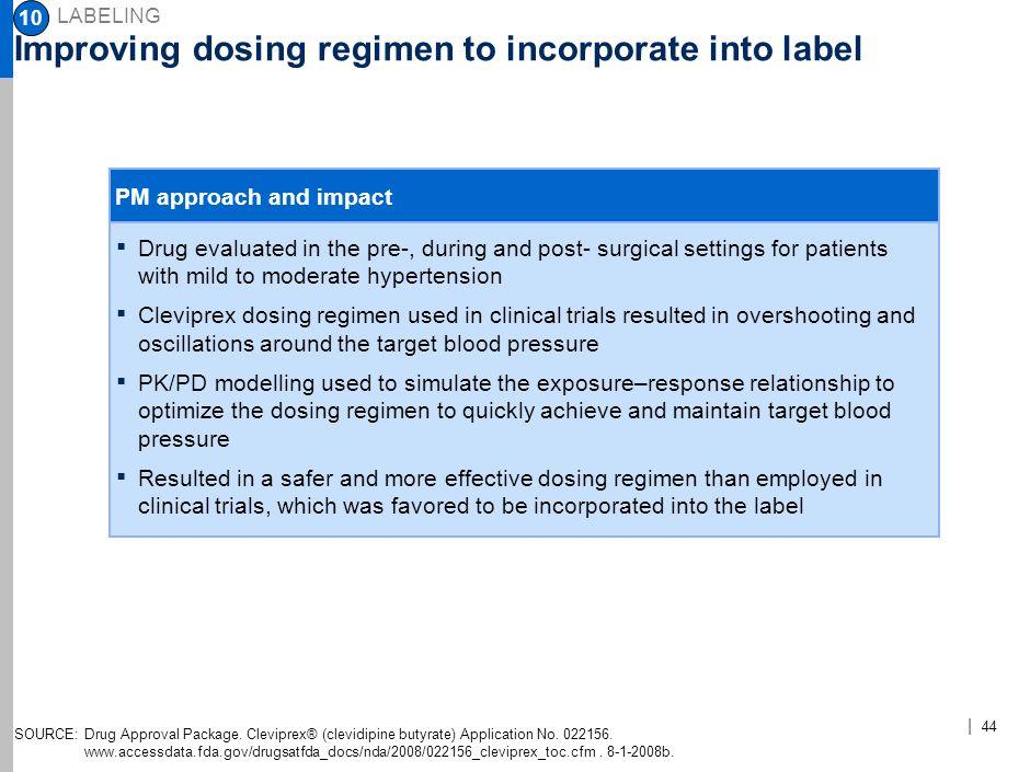 Improving dosing regimen to incorporate into label