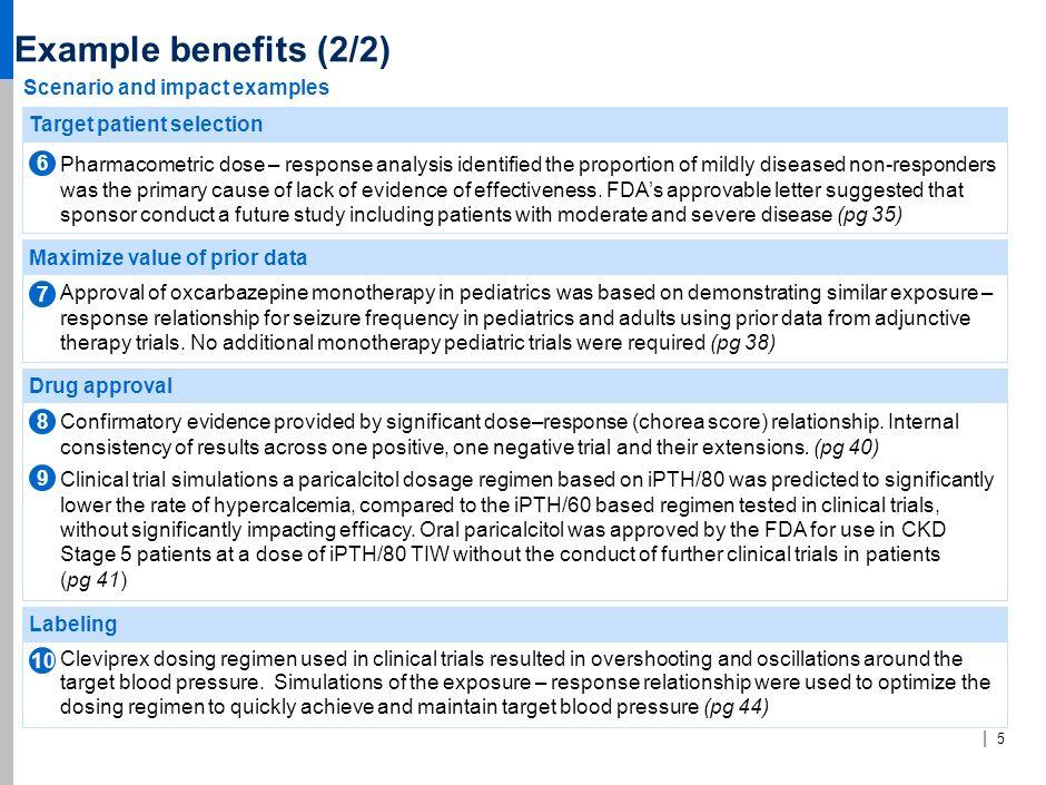 Example benefits (2/2) Scenario and impact examples