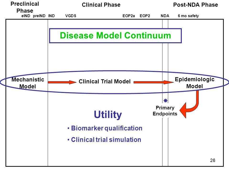 Disease Model Continuum
